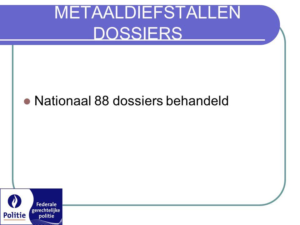 METAALDIEFSTALLEN DOSSIERS  Nationaal 88 dossiers behandeld