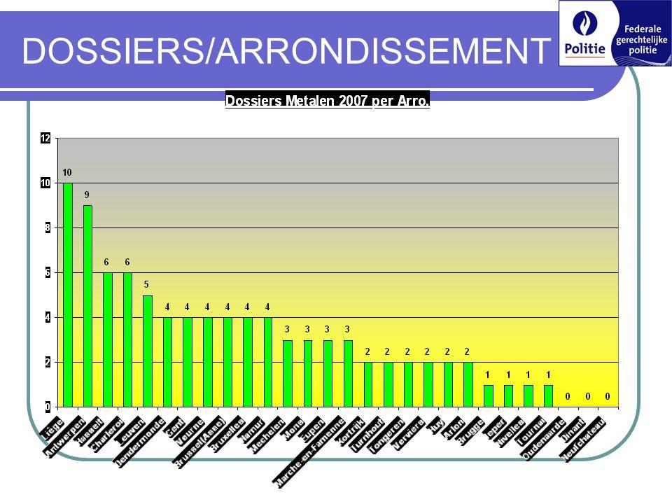 DOSSIERS/ARRONDISSEMENT