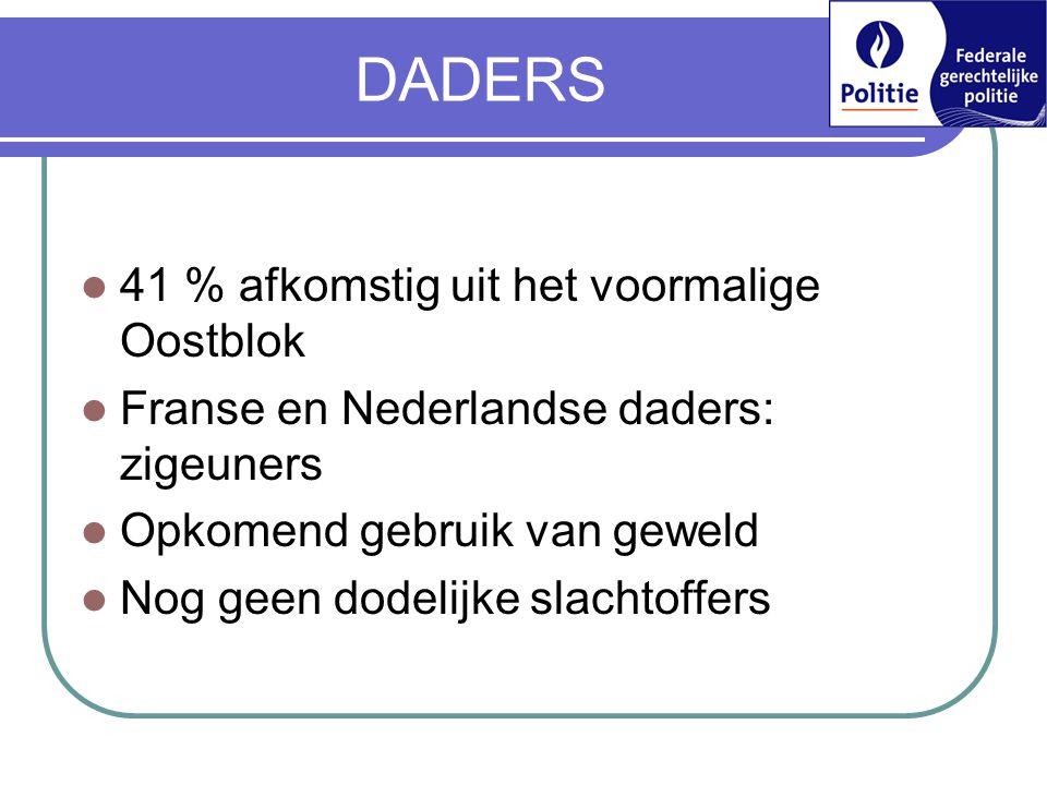 DADERS  41 % afkomstig uit het voormalige Oostblok  Franse en Nederlandse daders: zigeuners  Opkomend gebruik van geweld  Nog geen dodelijke slach