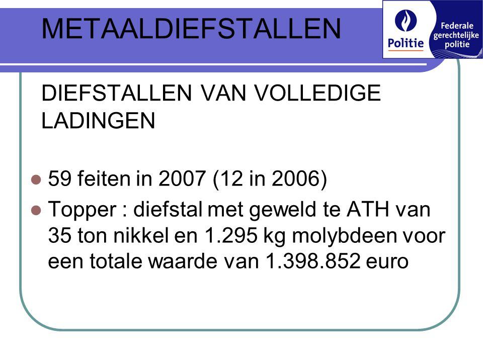 METAALDIEFSTALLEN DIEFSTALLEN VAN VOLLEDIGE LADINGEN  59 feiten in 2007 (12 in 2006)  Topper : diefstal met geweld te ATH van 35 ton nikkel en 1.295 kg molybdeen voor een totale waarde van 1.398.852 euro