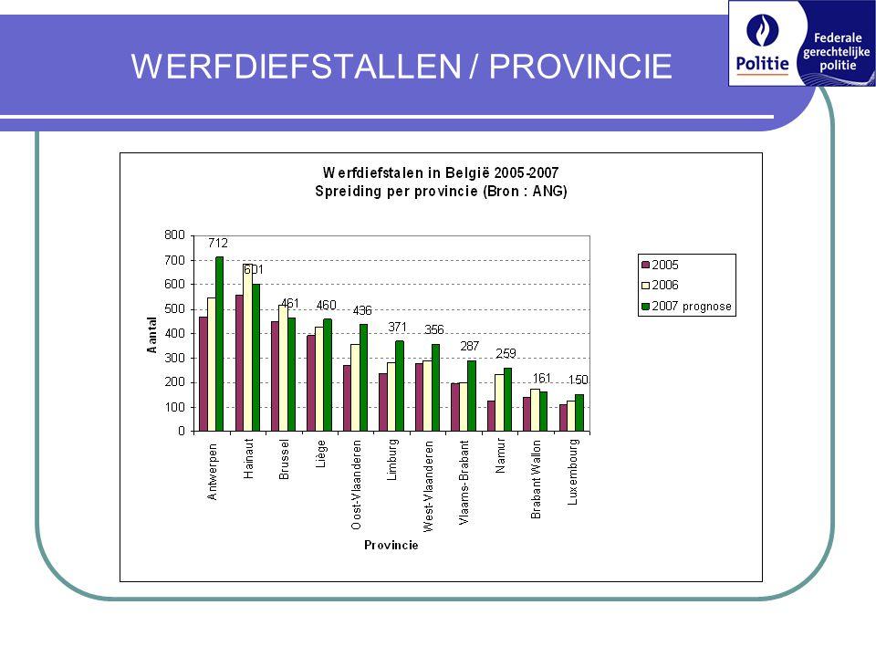WERFDIEFSTALLEN / PROVINCIE