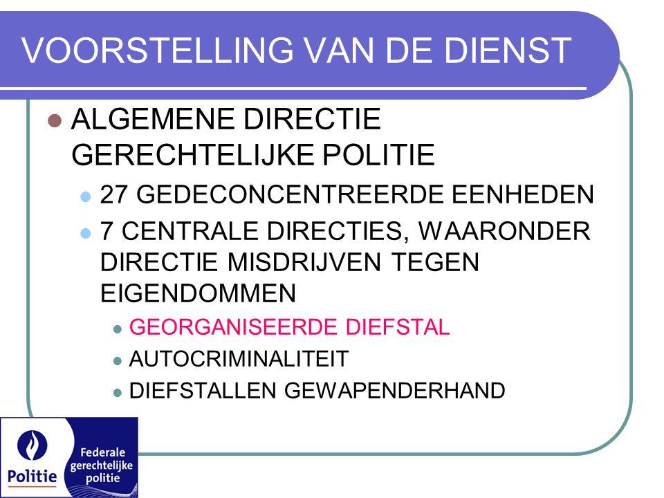 Doelwit nutsbedrijven : spreiding per arrondissement (Bron : ANG) FED POL – DGJ/DJB/Georganiseerde Diefstallen en Art Metaaldiefstal