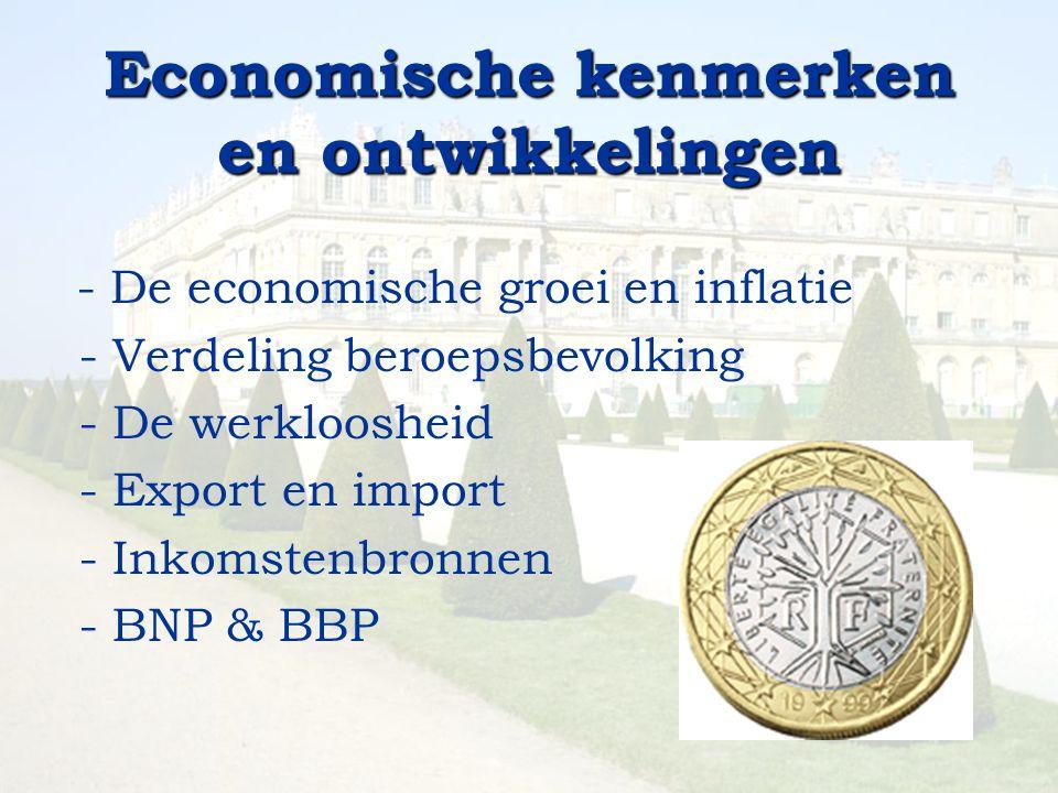 Economische kenmerken en ontwikkelingen - De economische groei en inflatie - Verdeling beroepsbevolking - De werkloosheid - Export en import - Inkomst