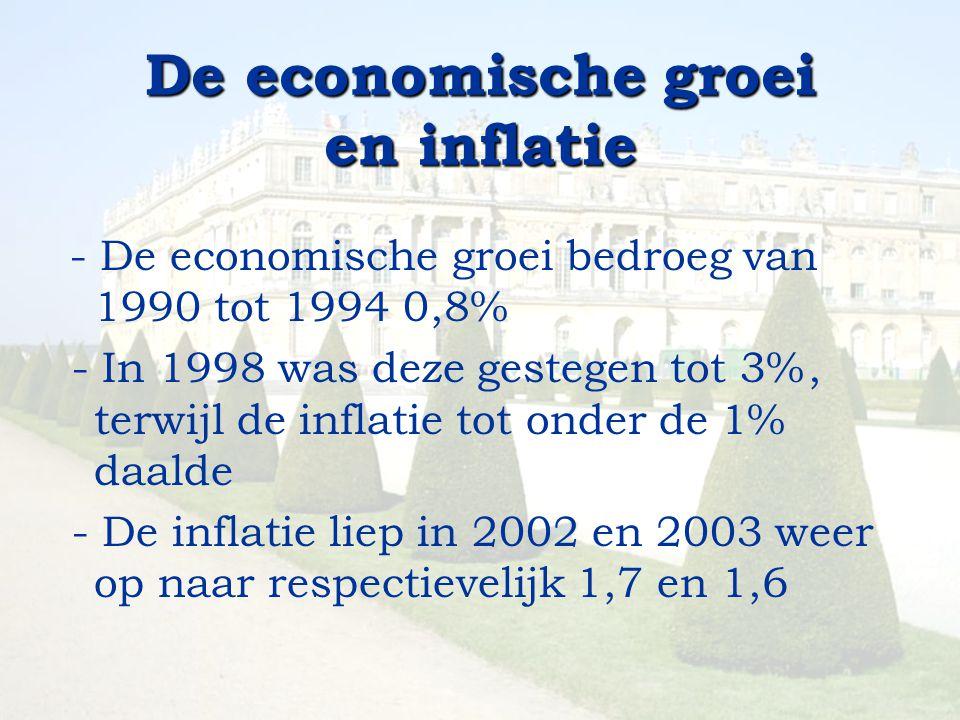 De economische groei en inflatie - De economische groei bedroeg van 1990 tot 1994 0,8% - In 1998 was deze gestegen tot 3%, terwijl de inflatie tot ond