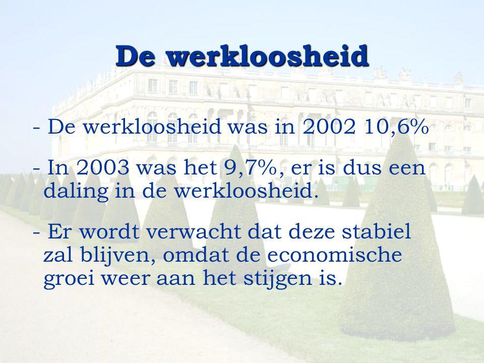 De werkloosheid - De werkloosheid was in 2002 10,6% - In 2003 was het 9,7%, er is dus een daling in de werkloosheid. - Er wordt verwacht dat deze stab