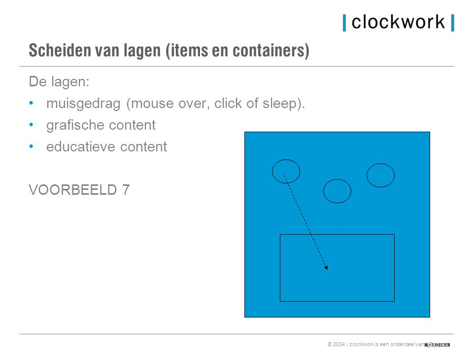 © 2004 | clockwork is een onderdeel van Scheiden van lagen (items en containers) De lagen: •muisgedrag (mouse over, click of sleep).