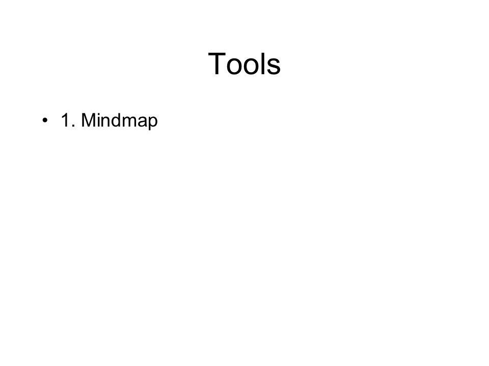 Tools •1. Mindmap