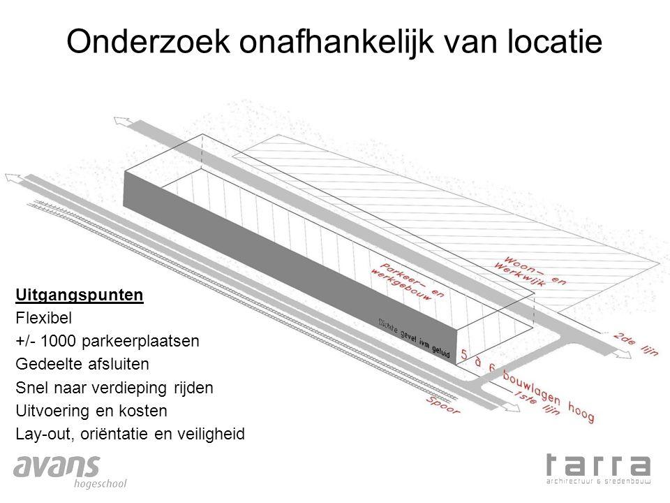Onderzoek onafhankelijk van locatie Uitgangspunten Flexibel +/- 1000 parkeerplaatsen Gedeelte afsluiten Snel naar verdieping rijden Uitvoering en kost