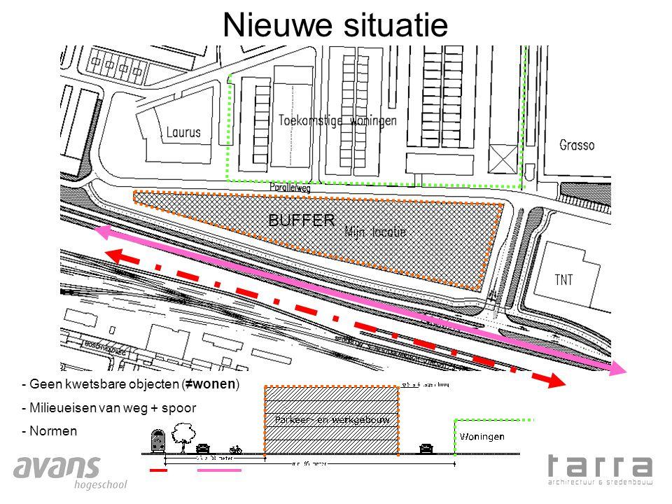 Nieuwe situatie BUFFER - Geen kwetsbare objecten (≠wonen) - Milieueisen van weg + spoor - Normen