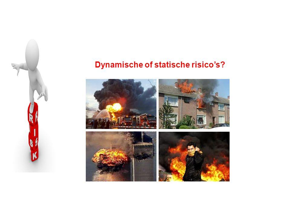 Dynamische of statische risico's?