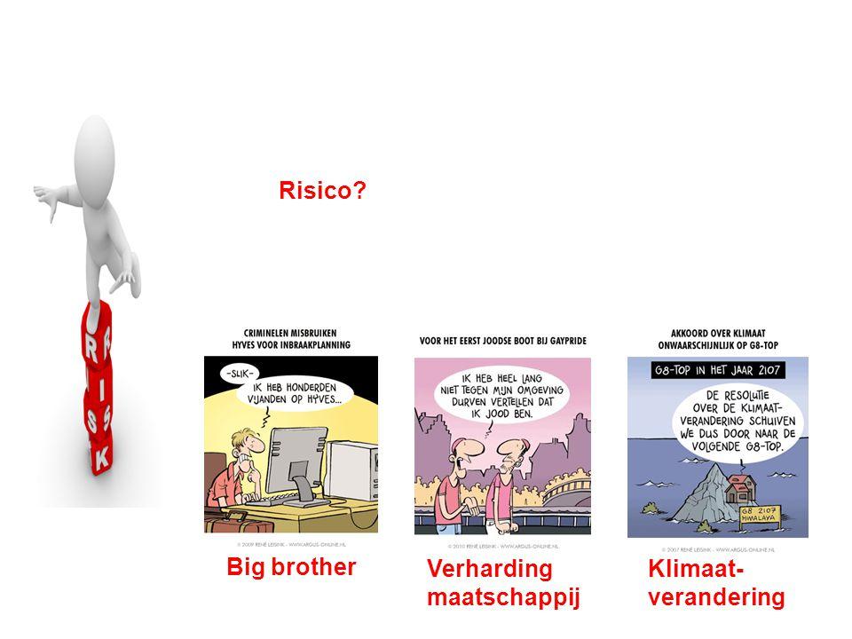 Risico? Klimaat- verandering Verharding maatschappij Big brother