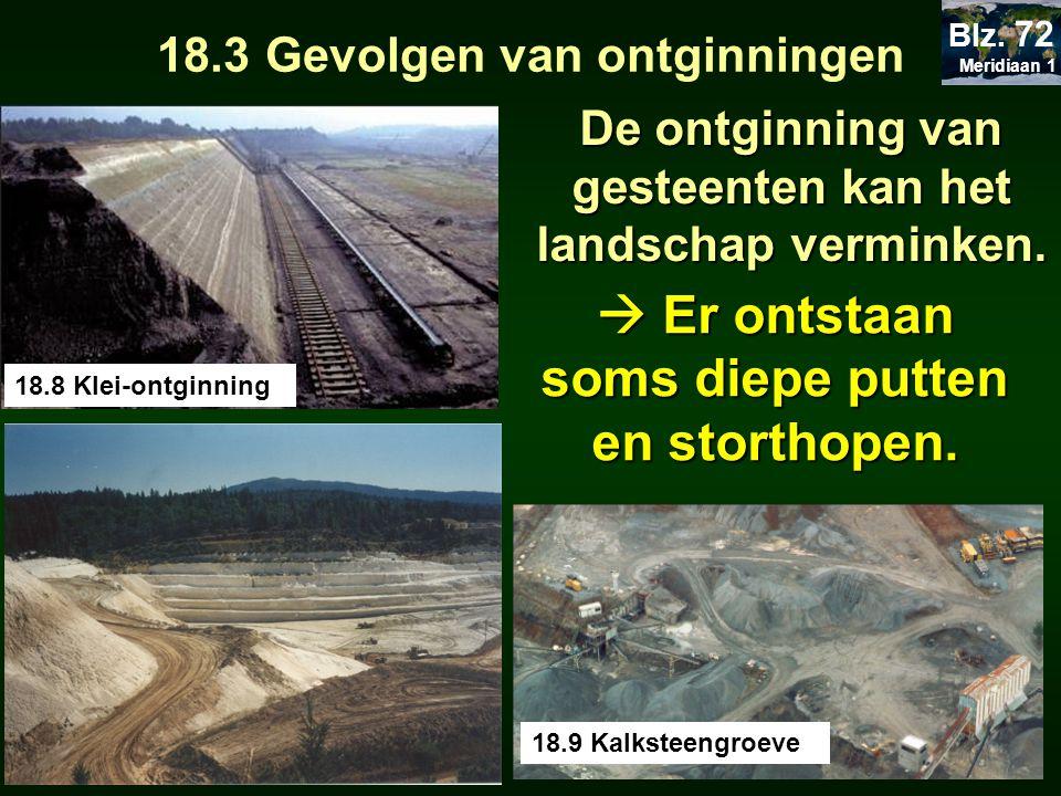 18.3 Gevolgen van ontginningen 18.9 Kalksteengroeve 18.8 Klei-ontginning De ontginning van gesteenten kan het landschap verminken.  Er ontstaan soms