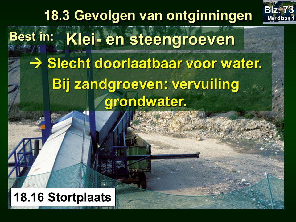 18.16 Stortplaats Klei- en steengroeven Best in:  Slecht doorlaatbaar voor water. Bij zandgroeven: vervuiling grondwater. 18.3 Gevolgen van ontginnin