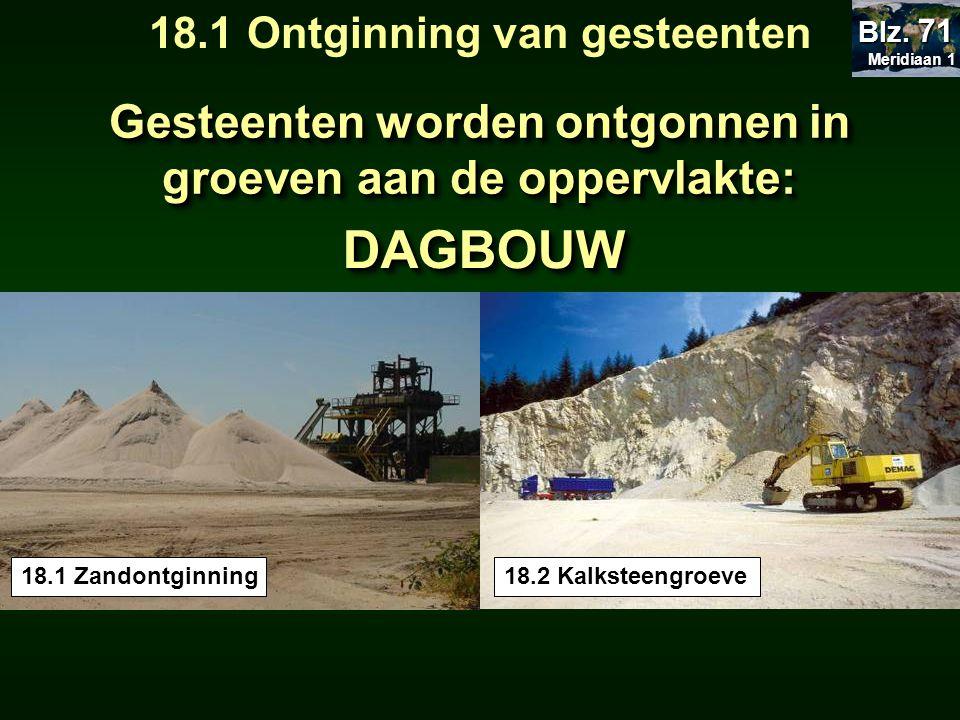 Gesteenten worden ontgonnen in groeven aan de oppervlakte: 18.1 Zandontginning18.2 Kalksteengroeve DAGBOUWDAGBOUW Meridiaan 1 Meridiaan 1 Blz. 71 18.1