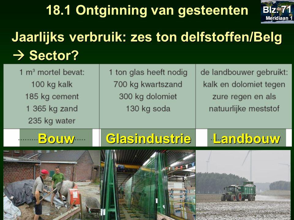 Jaarlijks verbruik: zes ton delfstoffen/Belg  Sector? BouwGlasindustrieLandbouw Meridiaan 1 Meridiaan 1 Blz. 71 18.1 Ontginning van gesteenten
