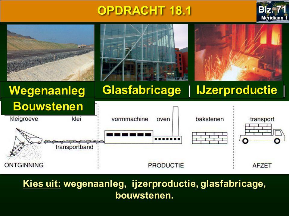 OPDRACHT 18.1 Meridiaan 1 Meridiaan 1 Blz. 71 Kies uit: wegenaanleg, ijzerproductie, glasfabricage, bouwstenen. 18.518.518.418.4 18.318.3 18.9 IJzerpr