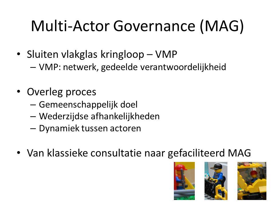 Multi-Actor Governance (MAG) • Sluiten vlakglas kringloop – VMP – VMP: netwerk, gedeelde verantwoordelijkheid • Overleg proces – Gemeenschappelijk doel – Wederzijdse afhankelijkheden – Dynamiek tussen actoren • Van klassieke consultatie naar gefaciliteerd MAG