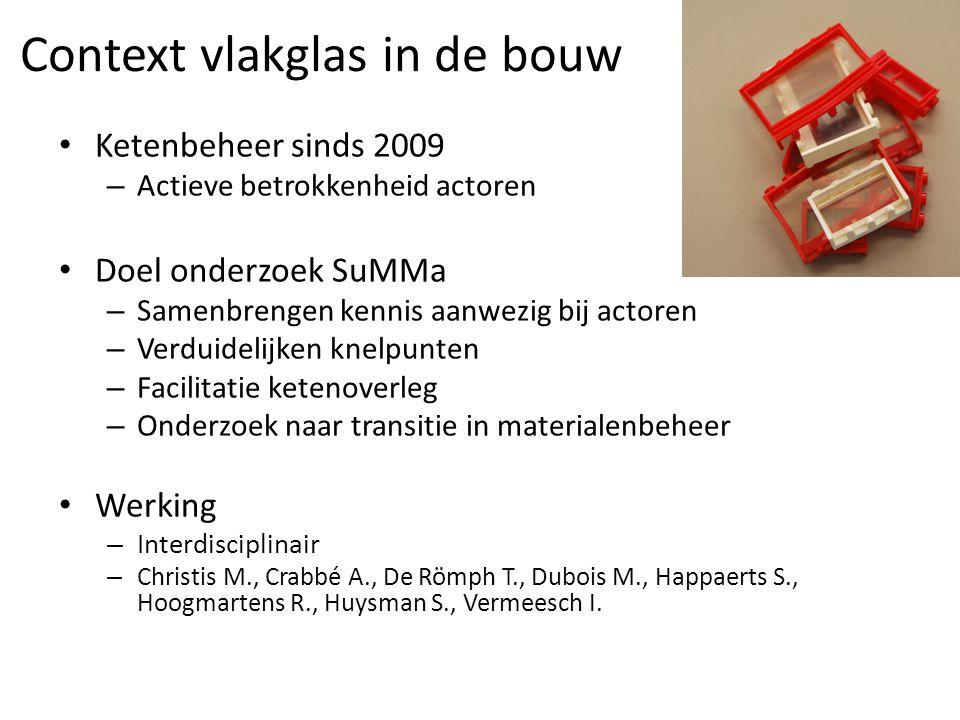 Context vlakglas in de bouw • Ketenbeheer sinds 2009 – Actieve betrokkenheid actoren • Doel onderzoek SuMMa – Samenbrengen kennis aanwezig bij actoren – Verduidelijken knelpunten – Facilitatie ketenoverleg – Onderzoek naar transitie in materialenbeheer • Werking – Interdisciplinair – Christis M., Crabbé A., De Römph T., Dubois M., Happaerts S., Hoogmartens R., Huysman S., Vermeesch I.