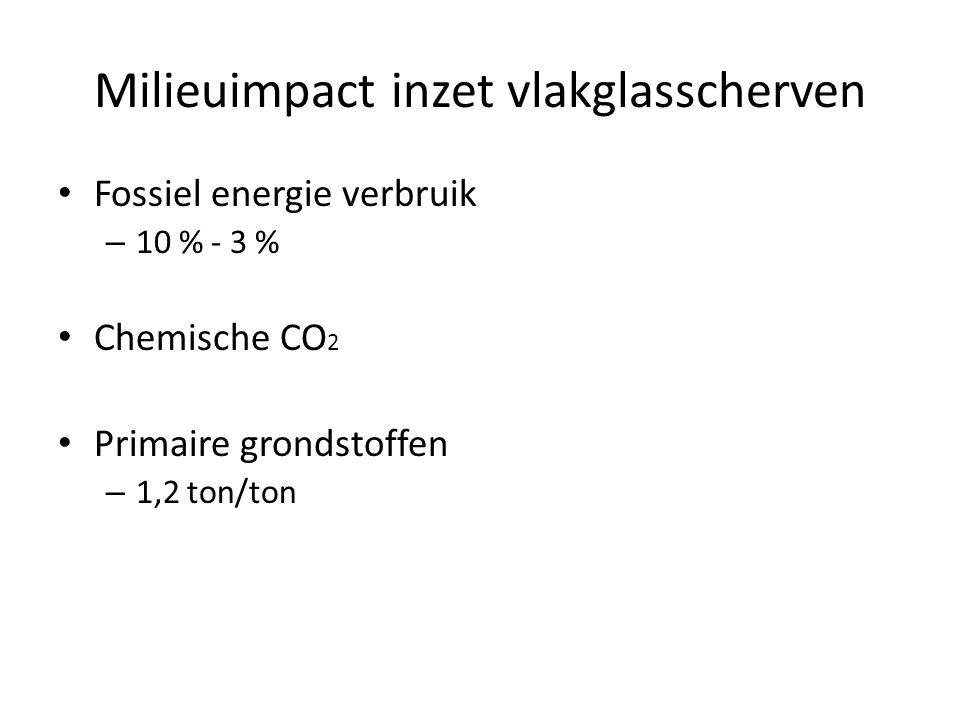 Milieuimpact inzet vlakglasscherven • Fossiel energie verbruik – 10 % - 3 % • Chemische CO 2 • Primaire grondstoffen – 1,2 ton/ton