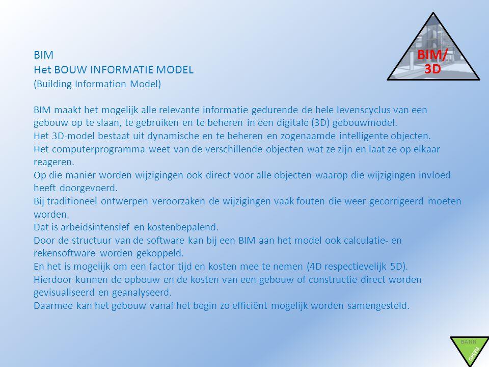 BIM/ 3D BANN GREEN BIM Het BOUW INFORMATIE MODEL (Building Information Model) BIM maakt het mogelijk alle relevante informatie gedurende de hele leven