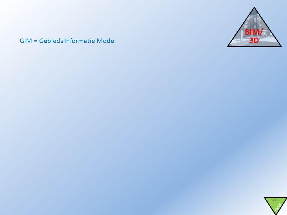 BIM/ 3D BANN GREEN GIM = Gebieds Informatie Model