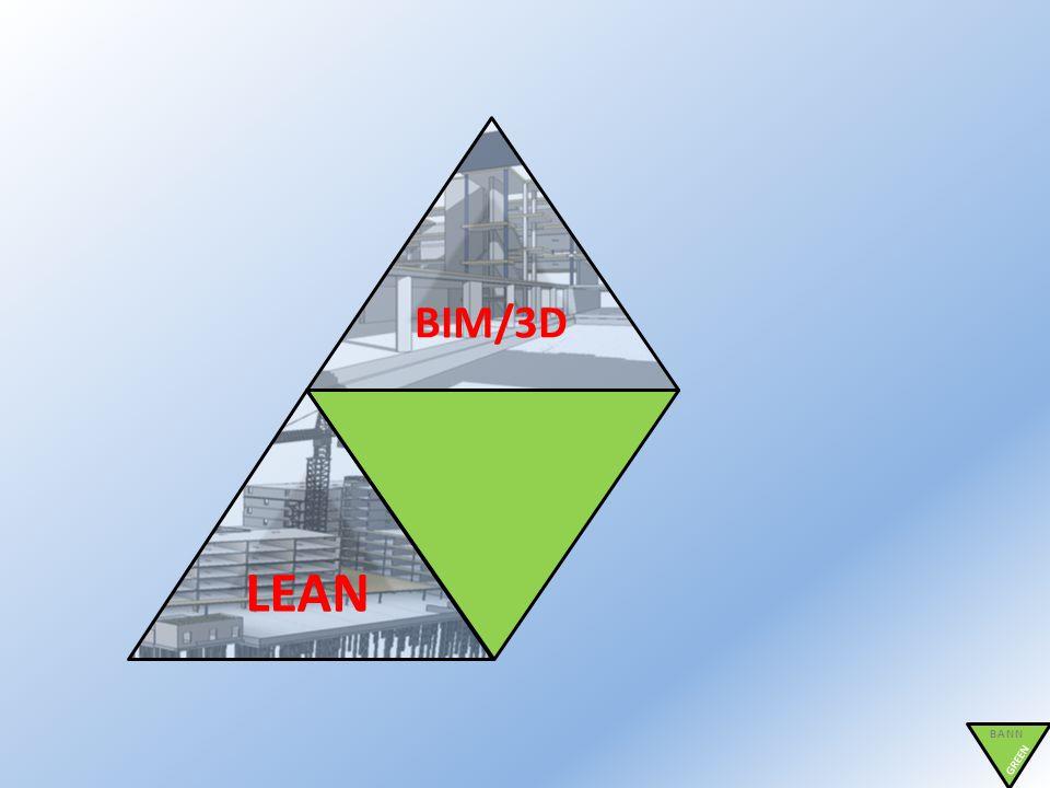 BIM/3D BANN GREEN LEAN