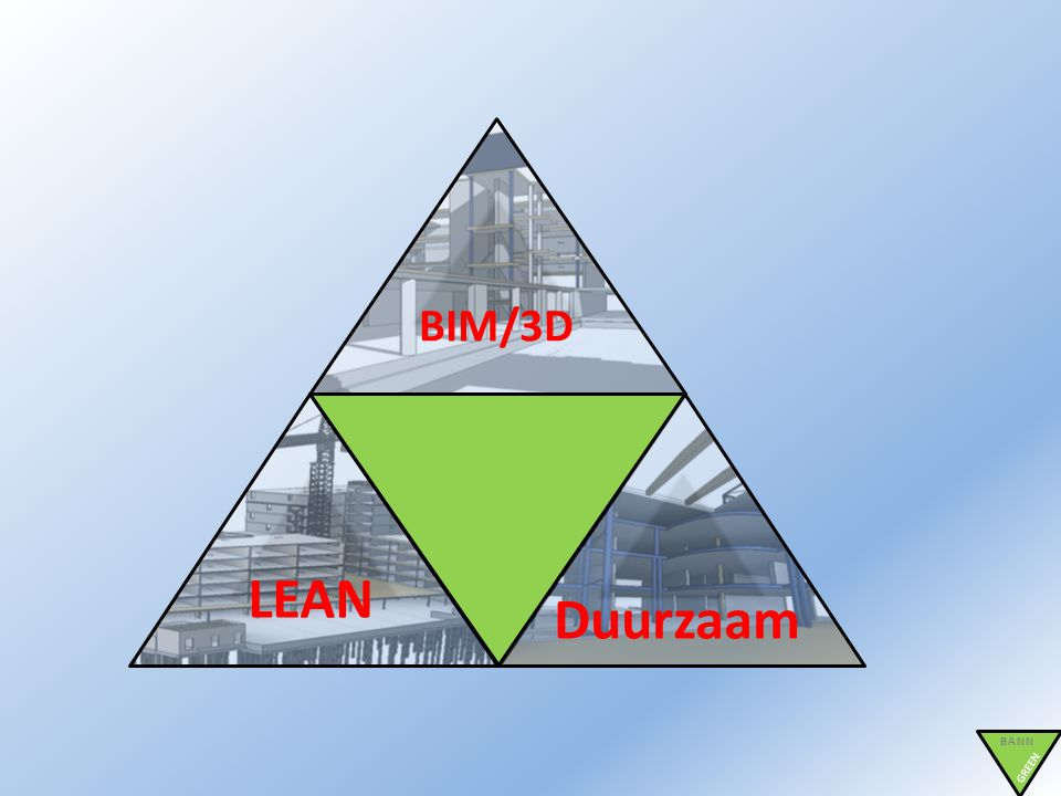 BIM/3D BANN GREEN LEAN Duurzaam