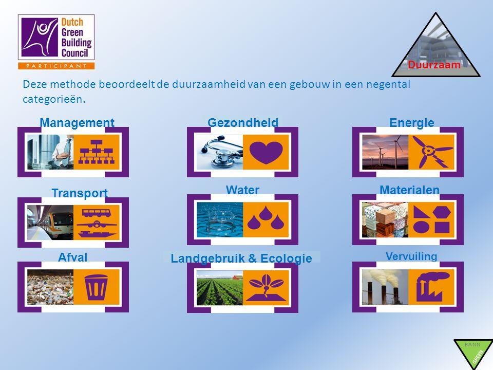 Duurzaam Deze methode beoordeelt de duurzaamheid van een gebouw in een negental categorieën. Vervuiling Afval Management Water Gezondheid Landgebruik