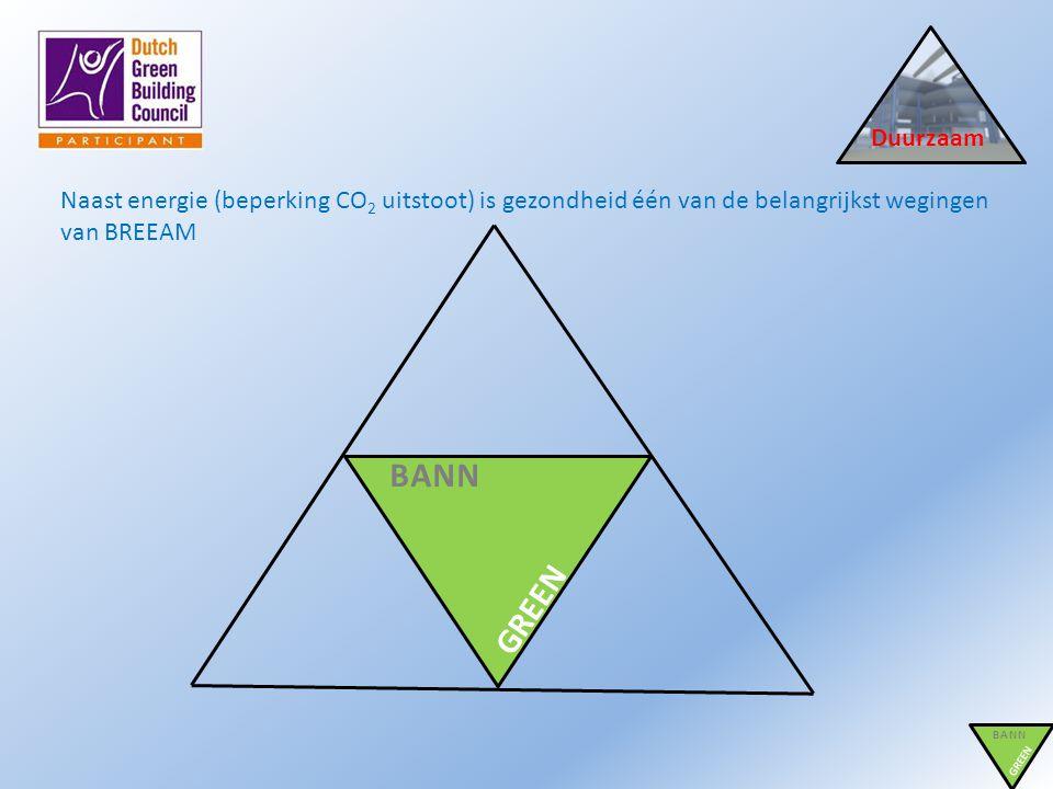 Duurzaam Naast energie (beperking CO 2 uitstoot) is gezondheid één van de belangrijkst wegingen van BREEAM BANN GREEN BANN GREEN