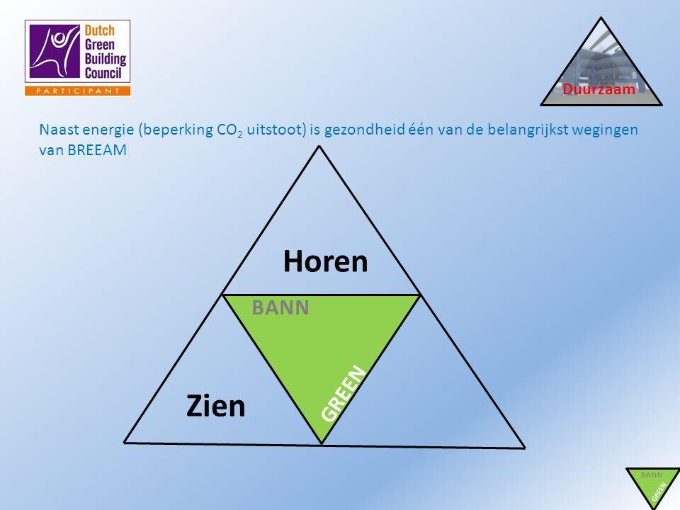 Duurzaam Naast energie (beperking CO 2 uitstoot) is gezondheid één van de belangrijkst wegingen van BREEAM BANN GREEN BANN GREEN Horen Zien