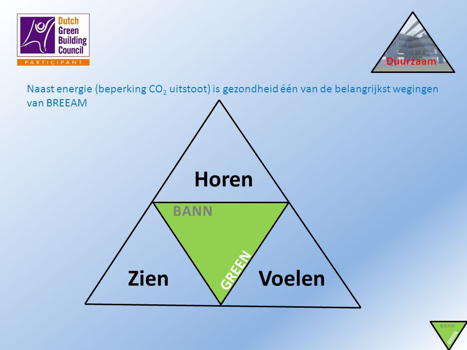 Duurzaam Naast energie (beperking CO 2 uitstoot) is gezondheid één van de belangrijkst wegingen van BREEAM BANN GREEN BANN GREEN Horen ZienVoelen