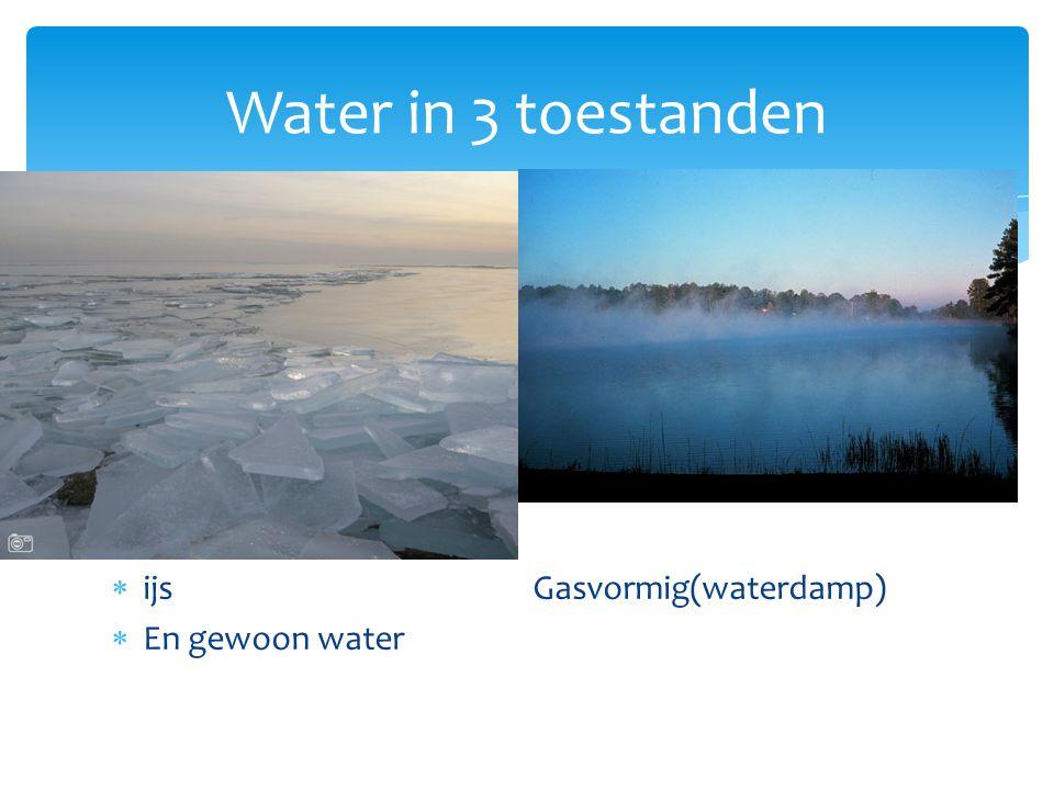  De overgang van water in gasvormig naar vloeibaar heet condensatie. Begrippen