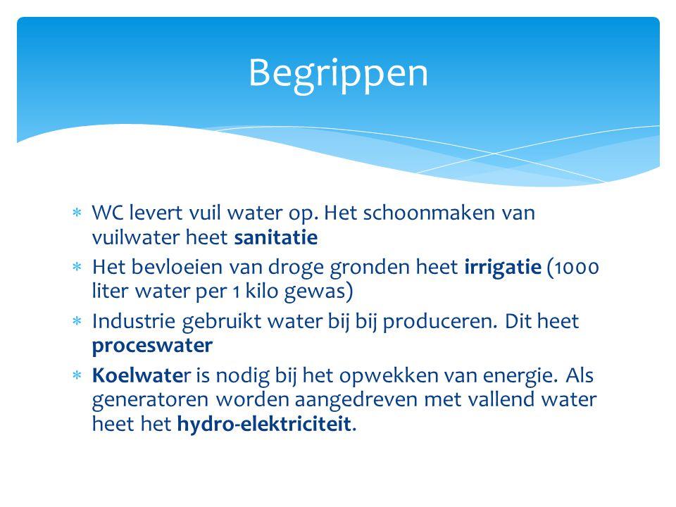 Waarom stijgt het verbruik van zoet water