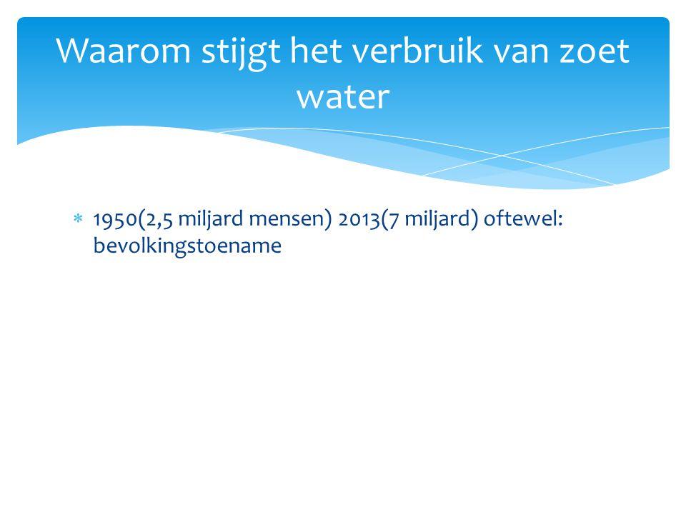 1950(2,5 miljard mensen) 2013(7 miljard) oftewel: bevolkingstoename  Welvaart neemt toe.