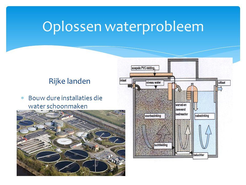 Oplossen waterprobleem Rijke landen  Bouw dure installaties die water schoonmaken  Strenge regels tegen lozingen