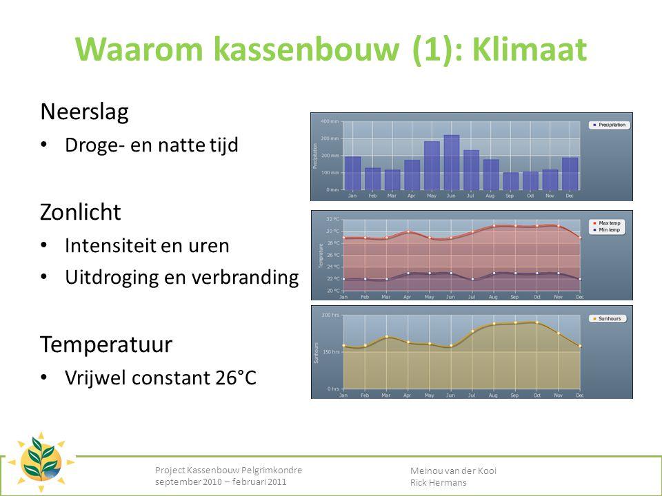 Waarom kassenbouw (1): Klimaat Project Kassenbouw Pelgrimkondre september 2010 – februari 2011 Meinou van der Kooi Rick Hermans Neerslag • Droge- en n