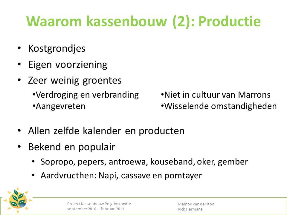 Waarom kassenbouw (2): Productie • Kostgrondjes • Eigen voorziening • Zeer weinig groentes • Allen zelfde kalender en producten • Bekend en populair •