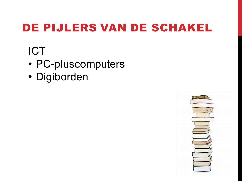 DE PIJLERS VAN DE SCHAKEL ICT •PC-pluscomputers •Digiborden