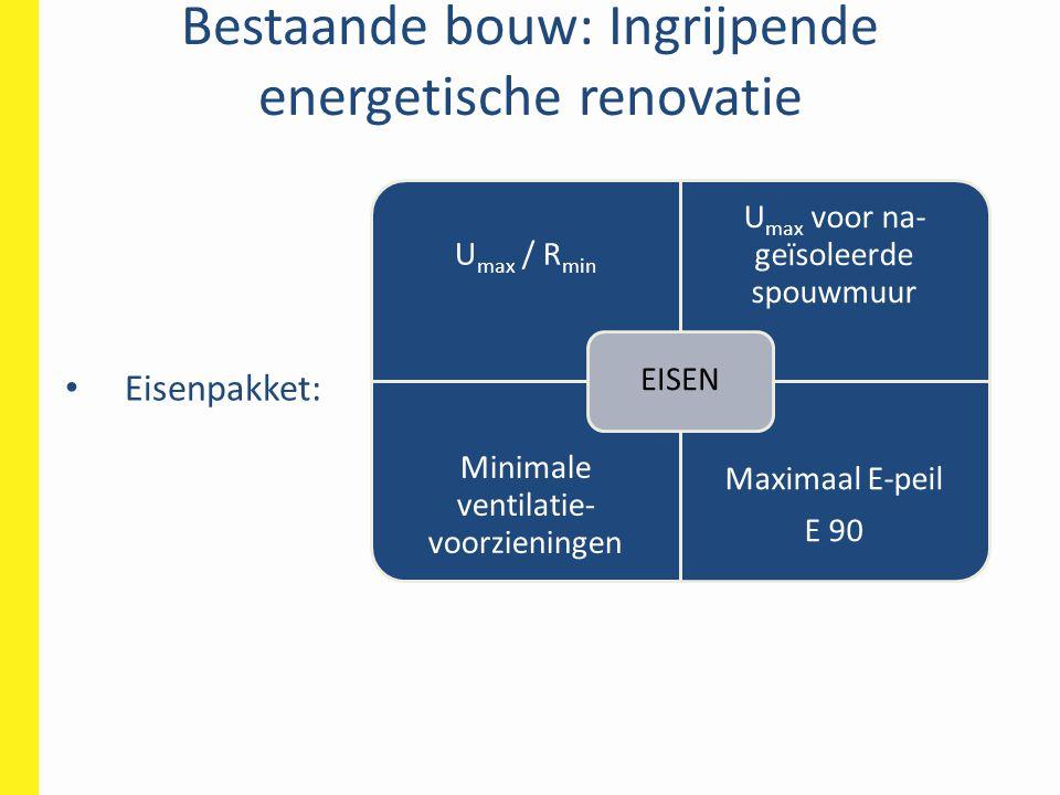 Bestaande bouw: Ingrijpende energetische renovatie • Eisenpakket: Umax / Rmin Umax voor na- geïsoleerde spouwmuur Minimale ventilatie- voorzieningen Maximaal E-peil E 90 EISEN