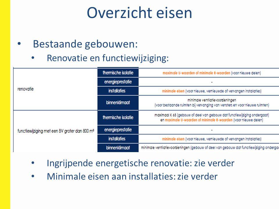 • Bestaande gebouwen: • Renovatie en functiewijziging: • Ingrijpende energetische renovatie: zie verder • Minimale eisen aan installaties: zie verder