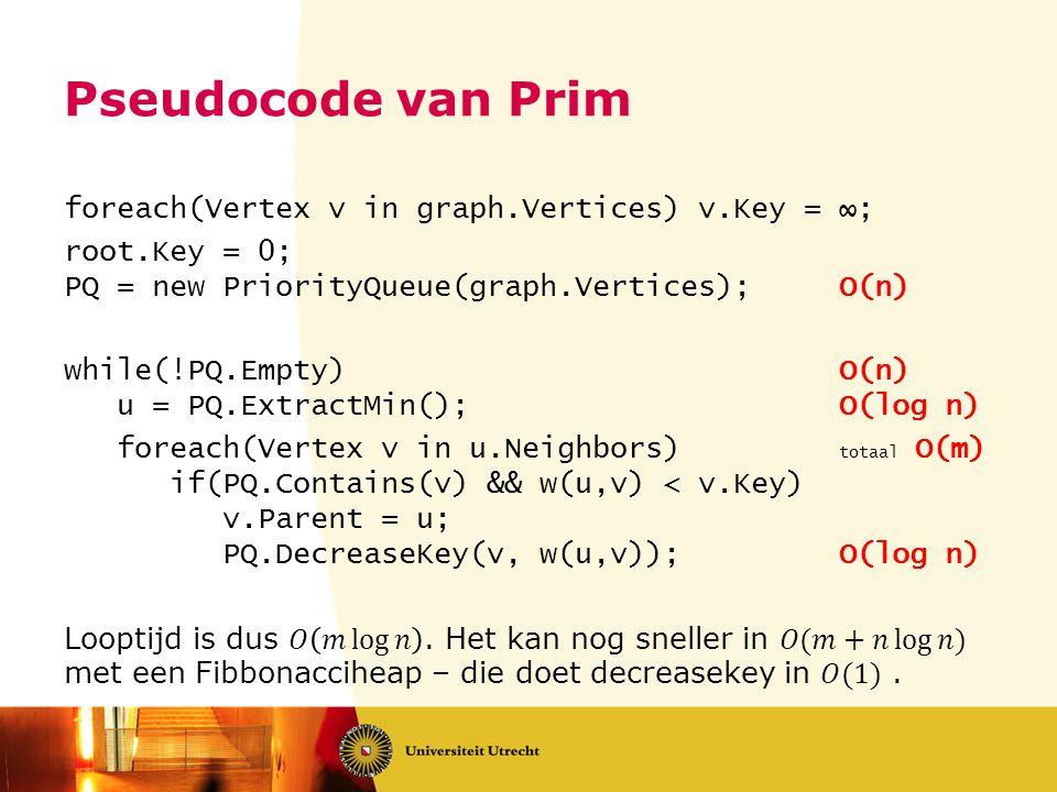 Pseudocode van Prim