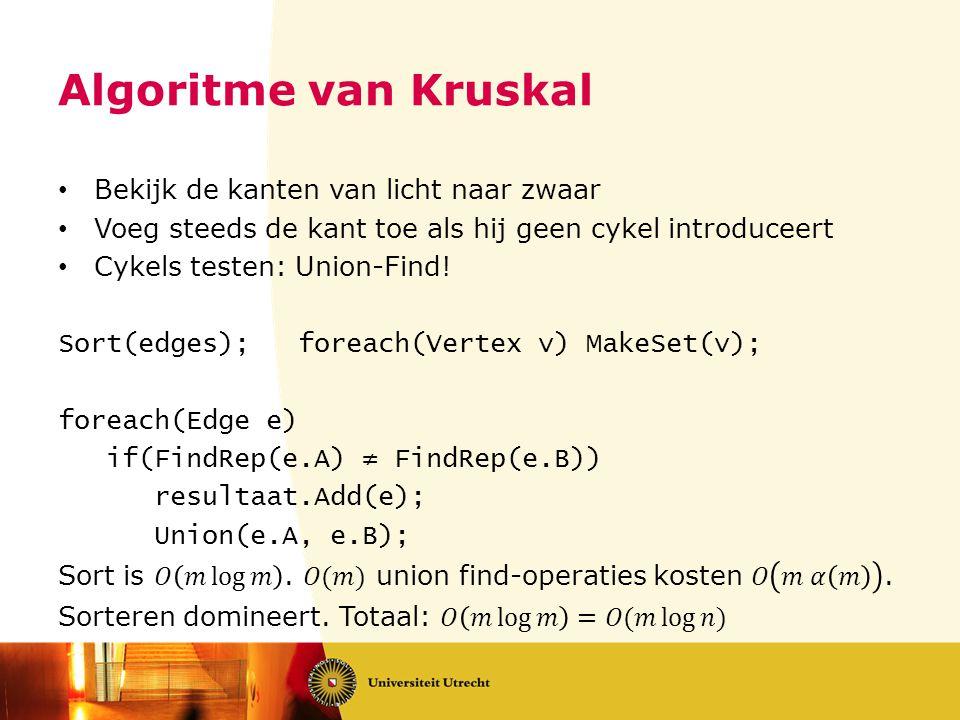 Algoritme van Kruskal