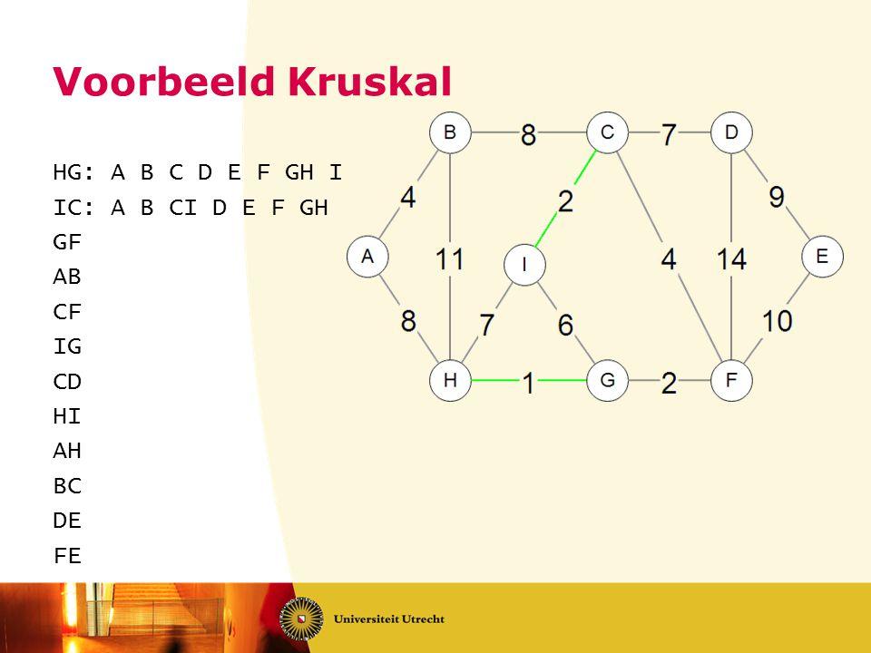 Voorbeeld Kruskal HG: A B C D E F GH I IC: A B CI D E F GH GF AB CF IG CD HI AH BC DE FE