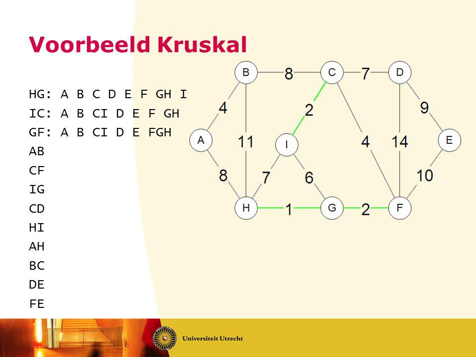 Voorbeeld Kruskal HG: A B C D E F GH I IC: A B CI D E F GH GF: A B CI D E FGH AB CF IG CD HI AH BC DE FE