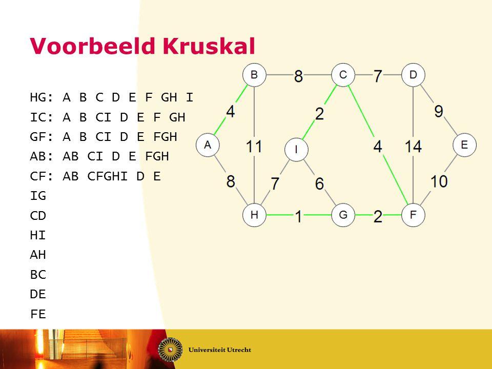 Voorbeeld Kruskal HG: A B C D E F GH I IC: A B CI D E F GH GF: A B CI D E FGH AB: AB CI D E FGH CF: AB CFGHI D E IG CD HI AH BC DE FE