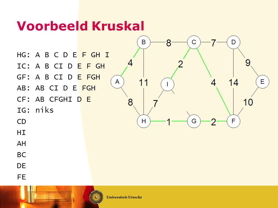 Voorbeeld Kruskal HG: A B C D E F GH I IC: A B CI D E F GH GF: A B CI D E FGH AB: AB CI D E FGH CF: AB CFGHI D E IG: niks CD HI AH BC DE FE
