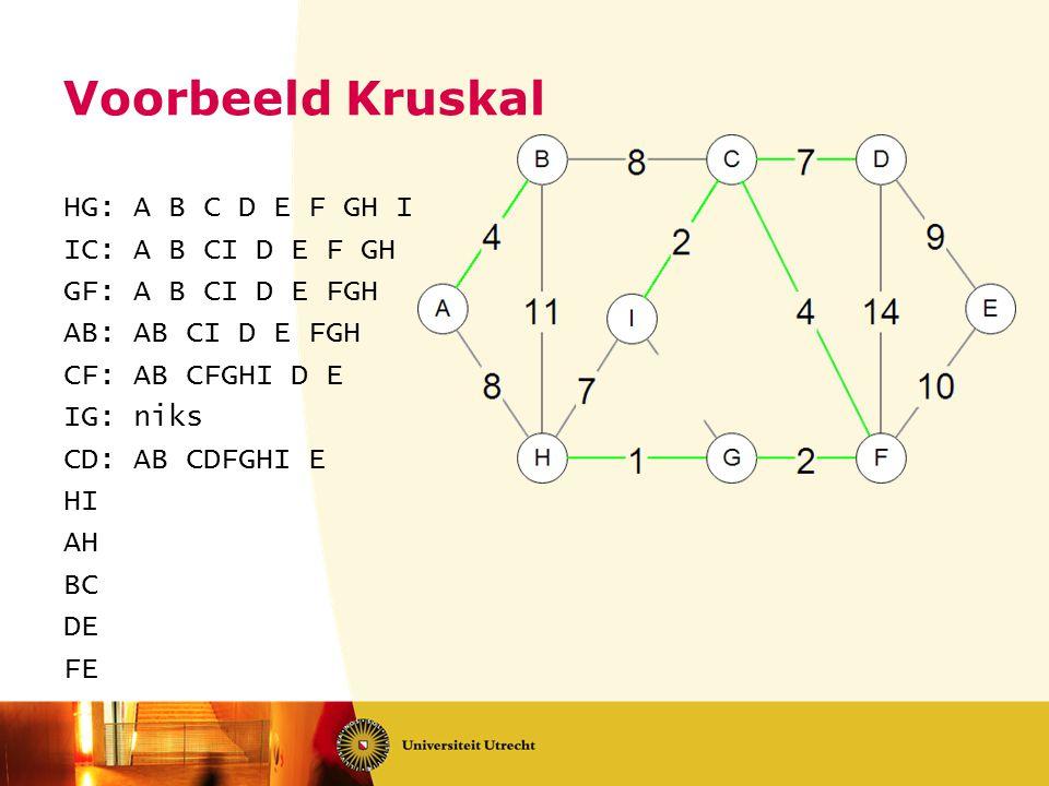 Voorbeeld Kruskal HG: A B C D E F GH I IC: A B CI D E F GH GF: A B CI D E FGH AB: AB CI D E FGH CF: AB CFGHI D E IG: niks CD: AB CDFGHI E HI AH BC DE FE