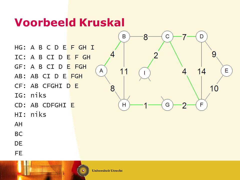 Voorbeeld Kruskal HG: A B C D E F GH I IC: A B CI D E F GH GF: A B CI D E FGH AB: AB CI D E FGH CF: AB CFGHI D E IG: niks CD: AB CDFGHI E HI: niks AH BC DE FE
