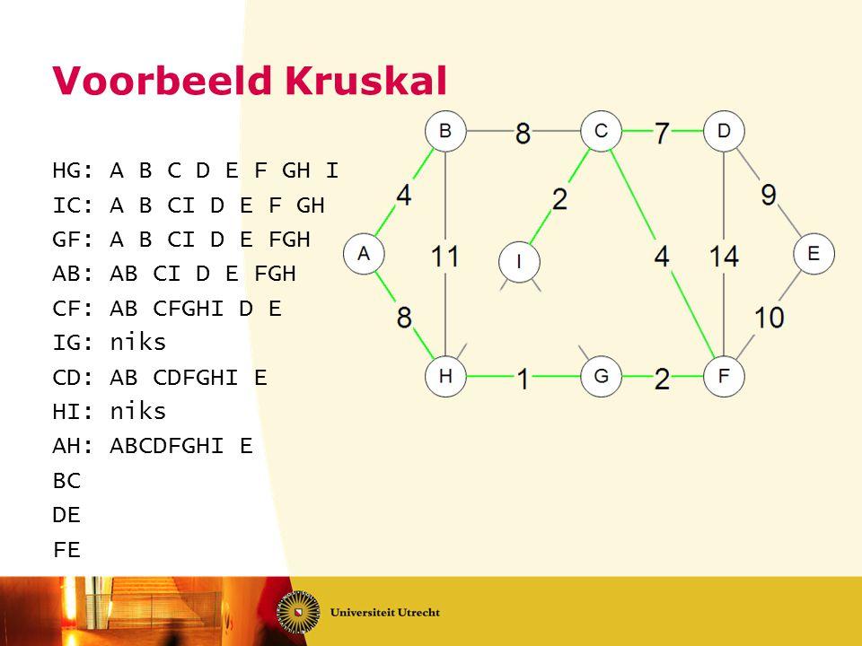 Voorbeeld Kruskal HG: A B C D E F GH I IC: A B CI D E F GH GF: A B CI D E FGH AB: AB CI D E FGH CF: AB CFGHI D E IG: niks CD: AB CDFGHI E HI: niks AH: ABCDFGHI E BC DE FE