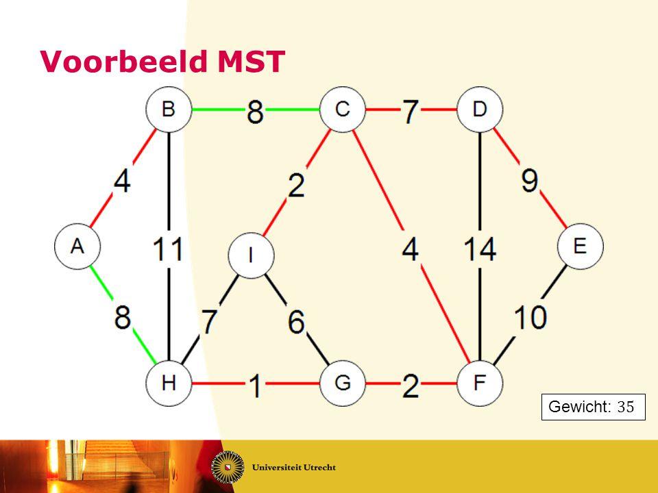 MST als optimaliseringsprobleem